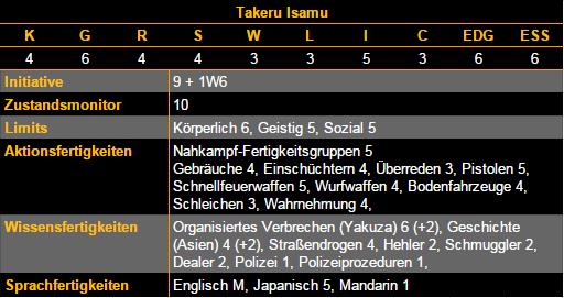 Takeru_Isamu_Yakuza