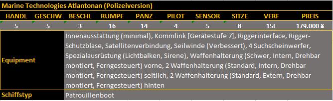 marine_technologies_atlantonan_polizei