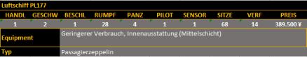 luftschiff_pl177